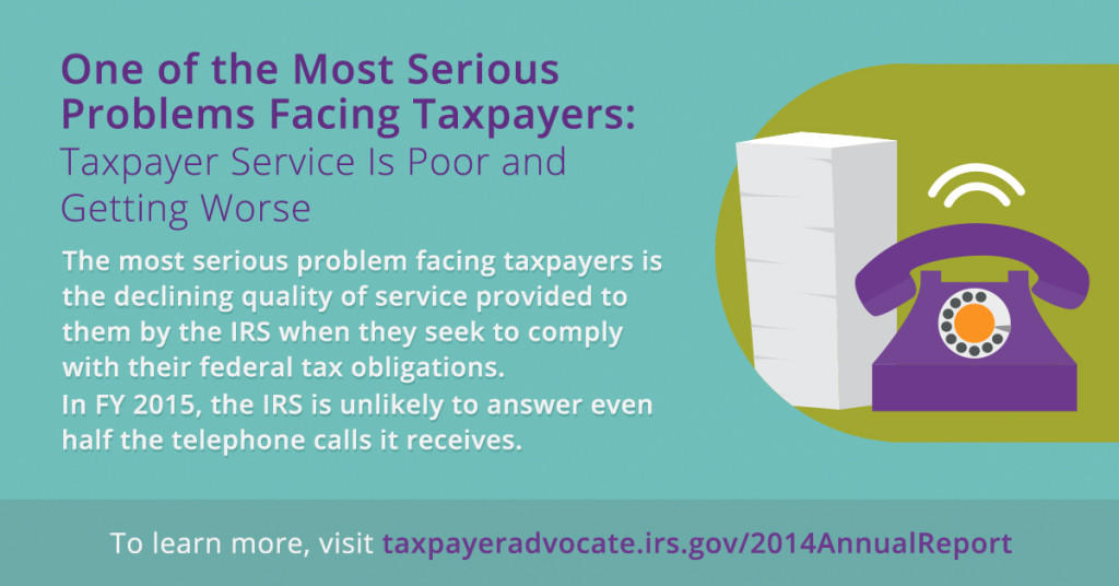 The most serious problem facing taxpayers is the declining quality of service provided to them by the IRS when they seek to comply with their federal tax obligations. In FY 2015, the IRS is unlikely to answer even half the telephone calls it receives.